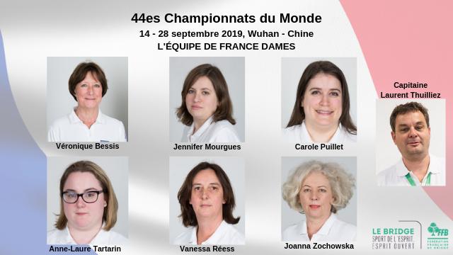 Dames mondiaux 2019.png