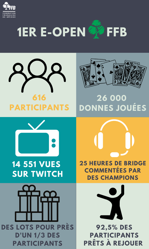 Infographie 1er e-open (1).png